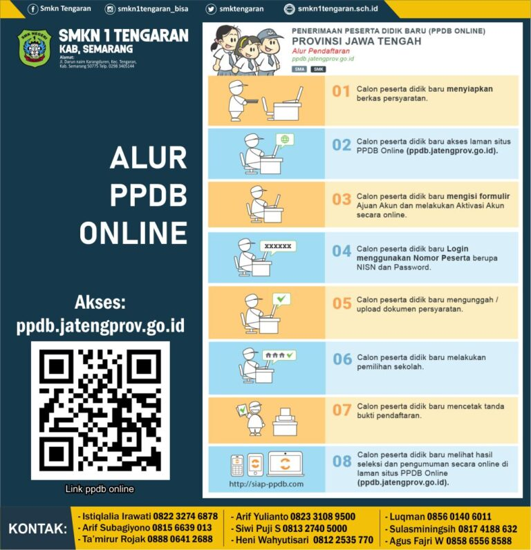 info ppdb6
